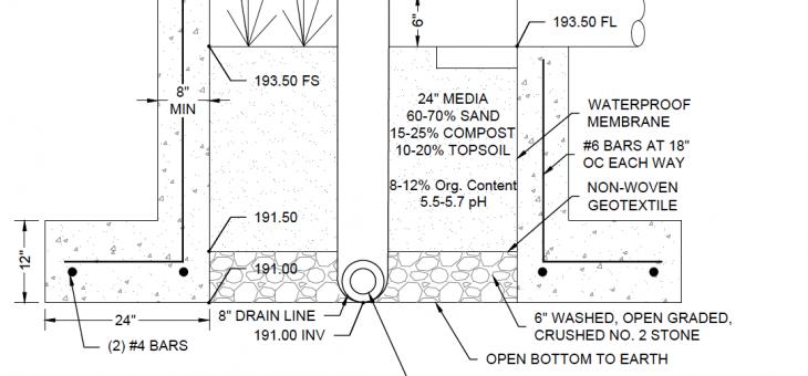 Surveying – bio-filtration basin